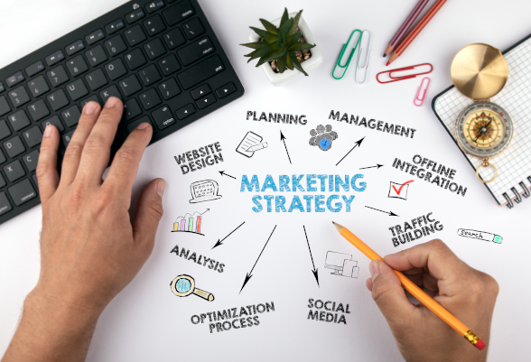 Marketing e strumenti per una strategia di marketing aziendale.